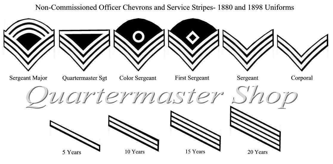 Knight s of St John Chevrons and Service Stripes 764f6c6e2